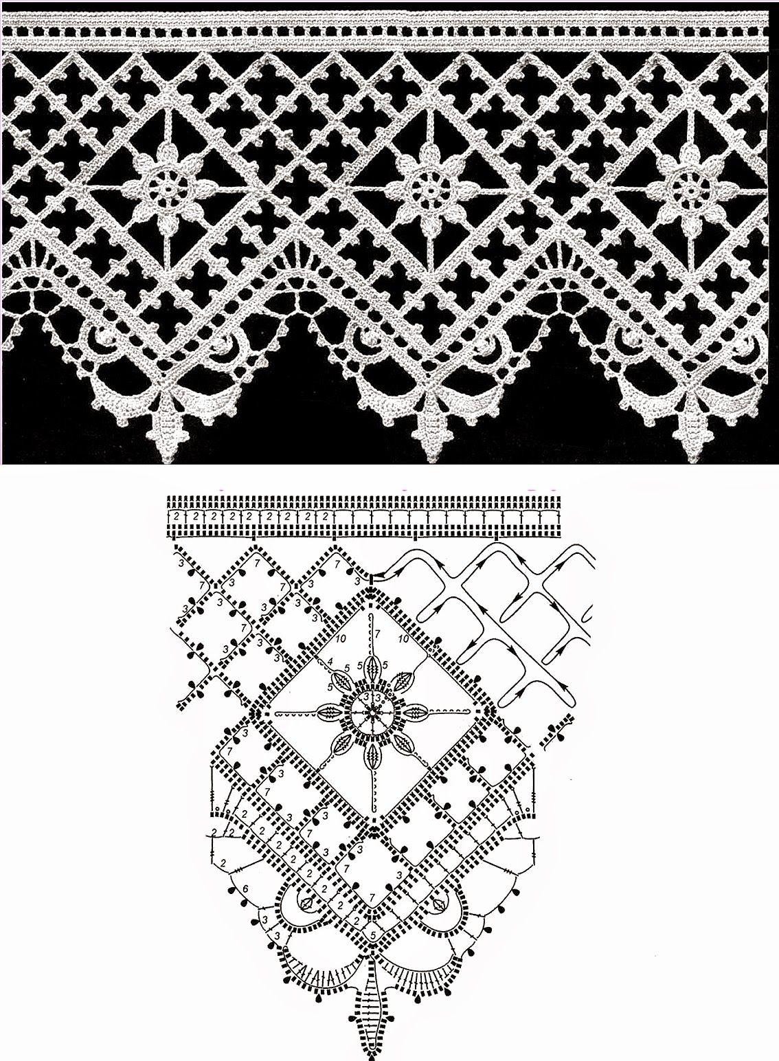 Uncinetto e crochet grande raccolta di schemi per bordi for Schemi bordure uncinetto filet