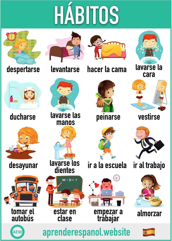 Los Habitos En Espanol