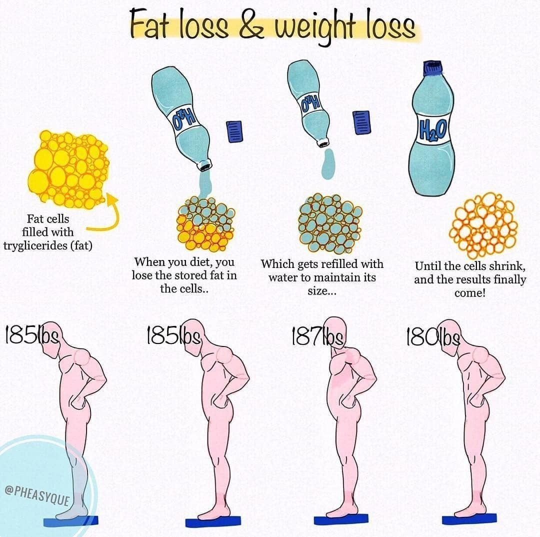 Weight loss hospitals uk picture 5