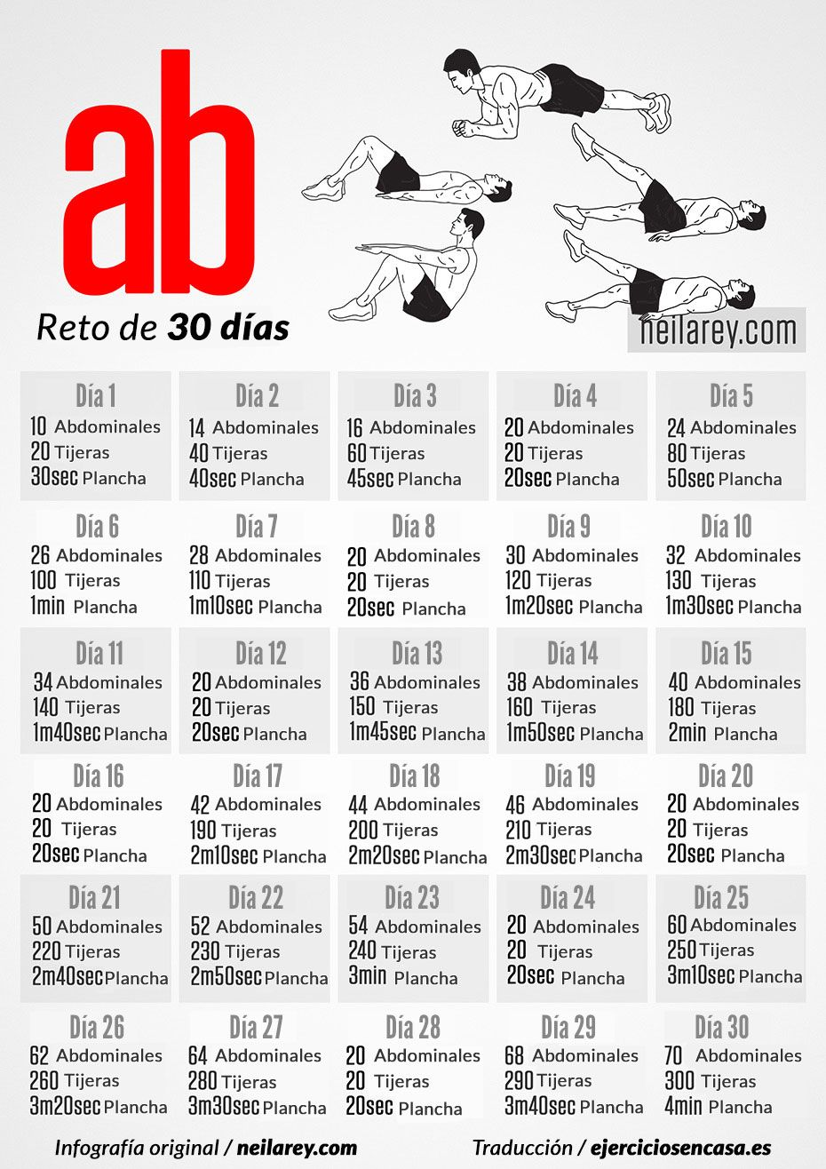 tabla de ejercicios para el gimnasio para definir
