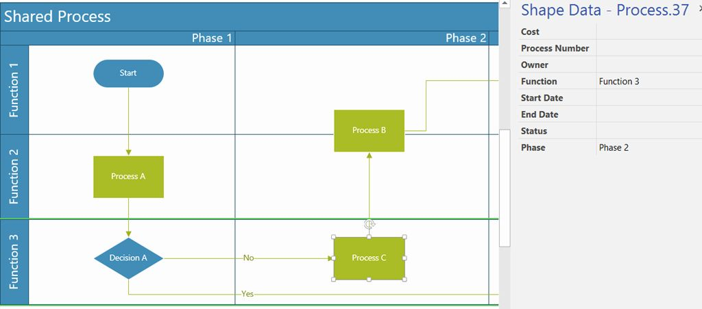 Visio Flow Chart Template Lovely Cross Functional Visio Flowchart Examples Flow Chart Template Flow Chart Process Flow Chart Template