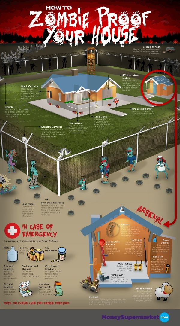How to zombie proof your house #infographic