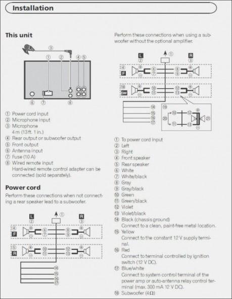 Pioneer Fh X720bt Wiring Diagram In 2020