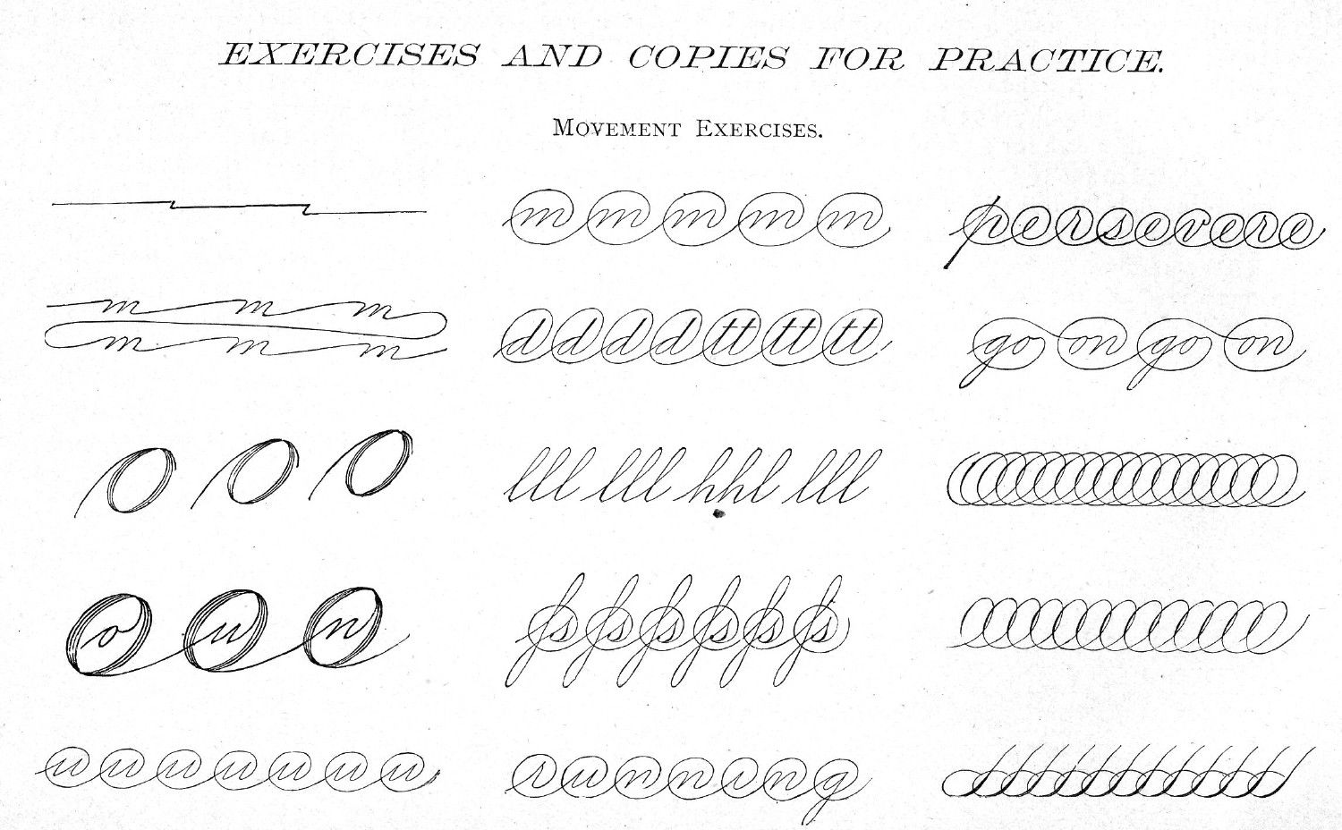 Ames Guide To Self Instruction Penmanship 1884