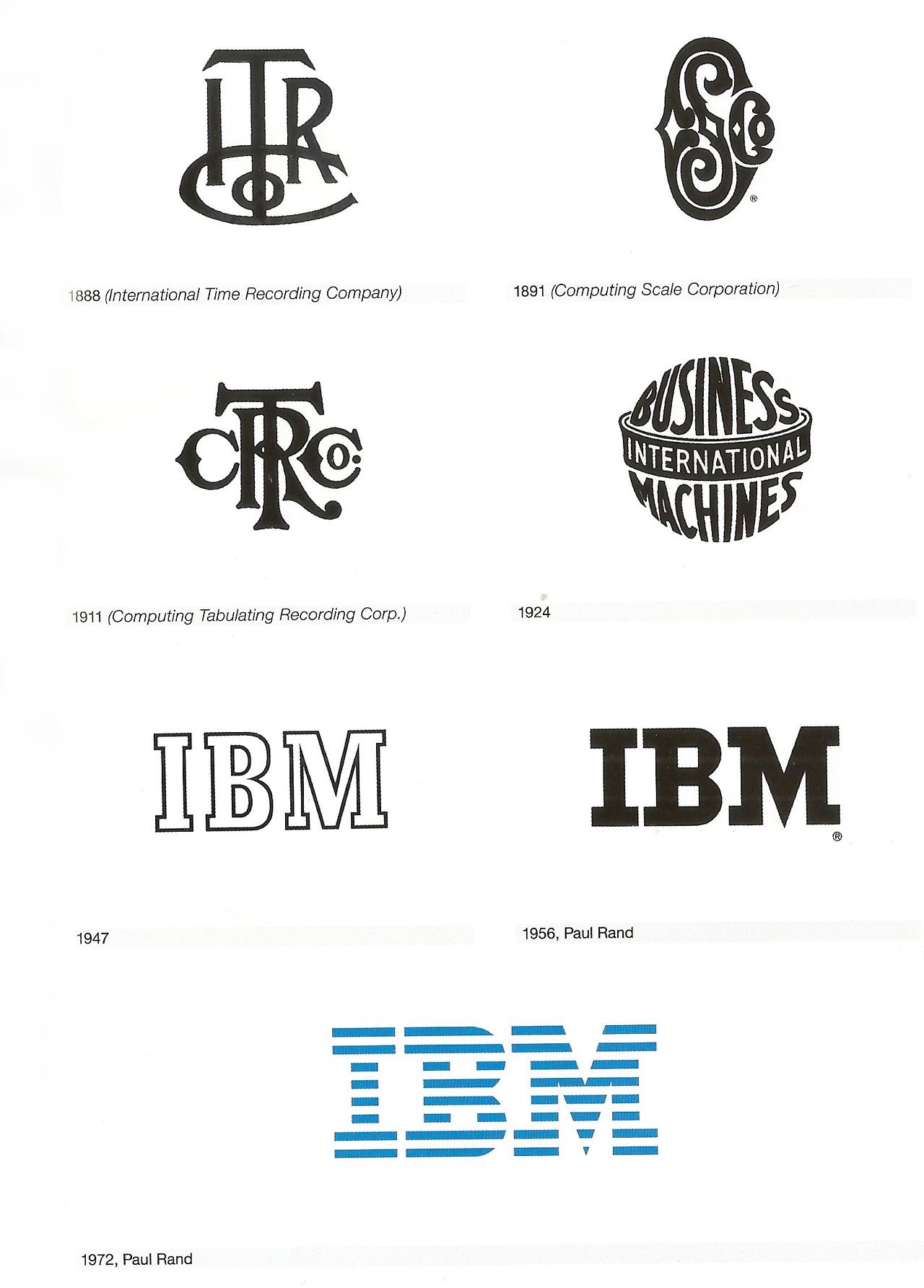 The IBM logo throughout the years. My uncle worked at IBM