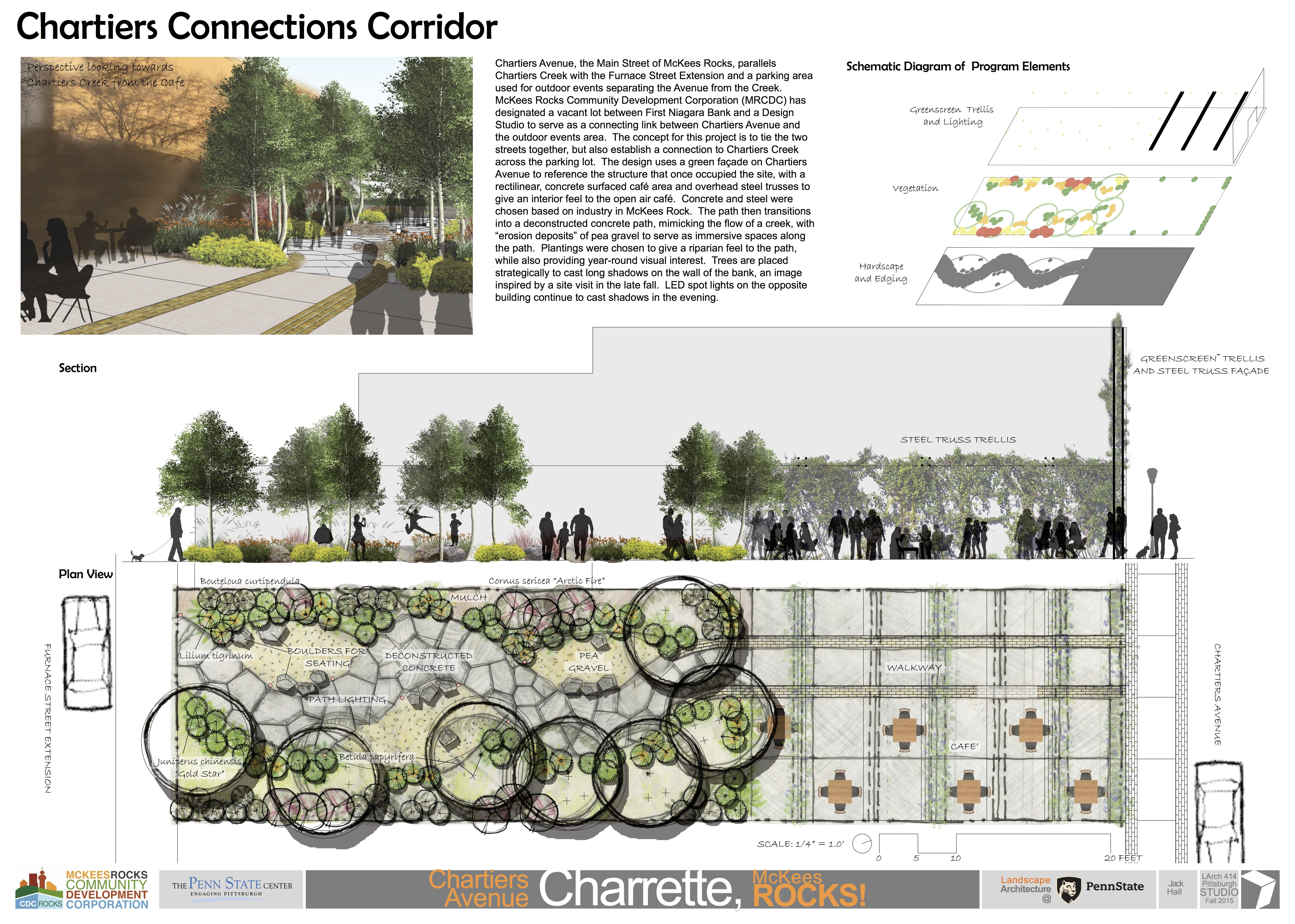 Penn State Architecture Students Design Concepts For Repurposed