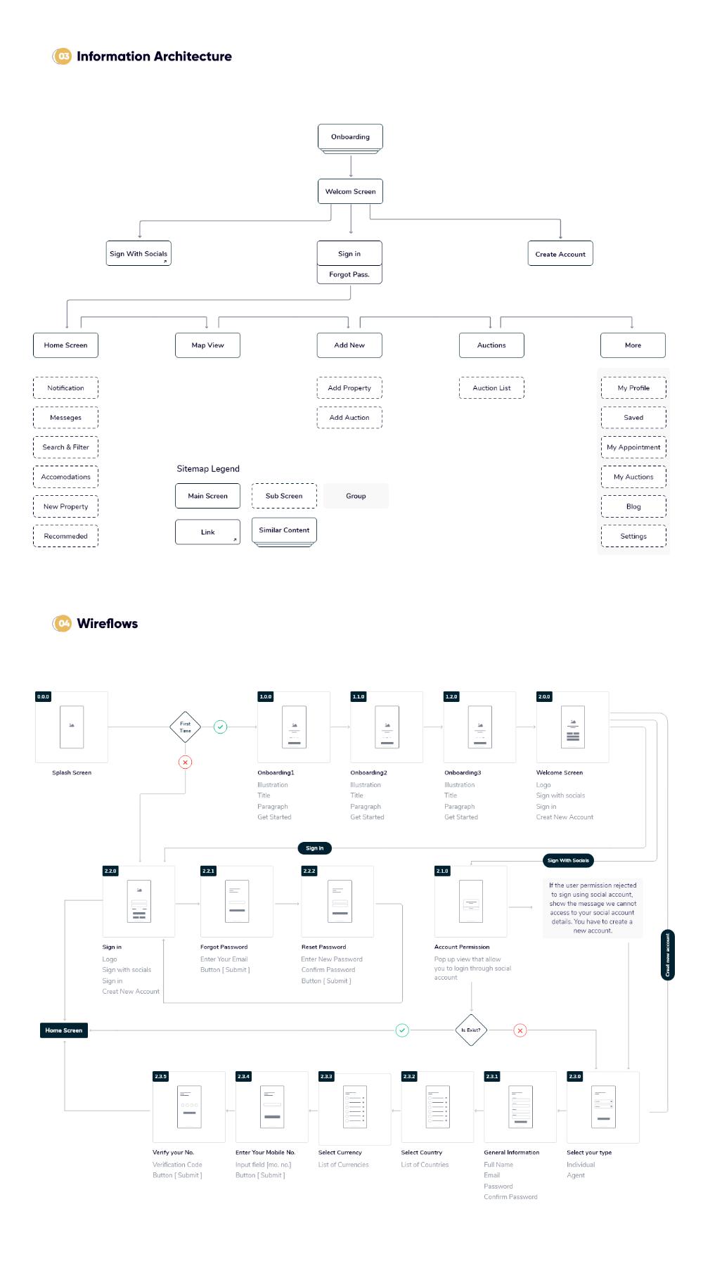 Infographics Ui Design Et Web Design: Ppt/infographic/presentation에 있는 핀