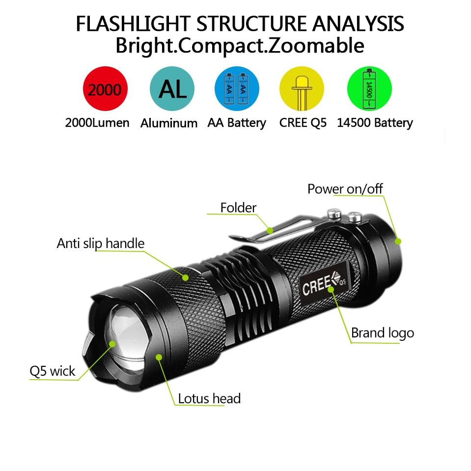 Mini 6000Lm LED Taschenlampe Zoom CREE XML T6 Militär Stablampe G700 X800 Troch