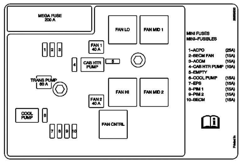 12 2009 Truck Fuse Box Diagram Truck Diagram In 2020 Fuse Box