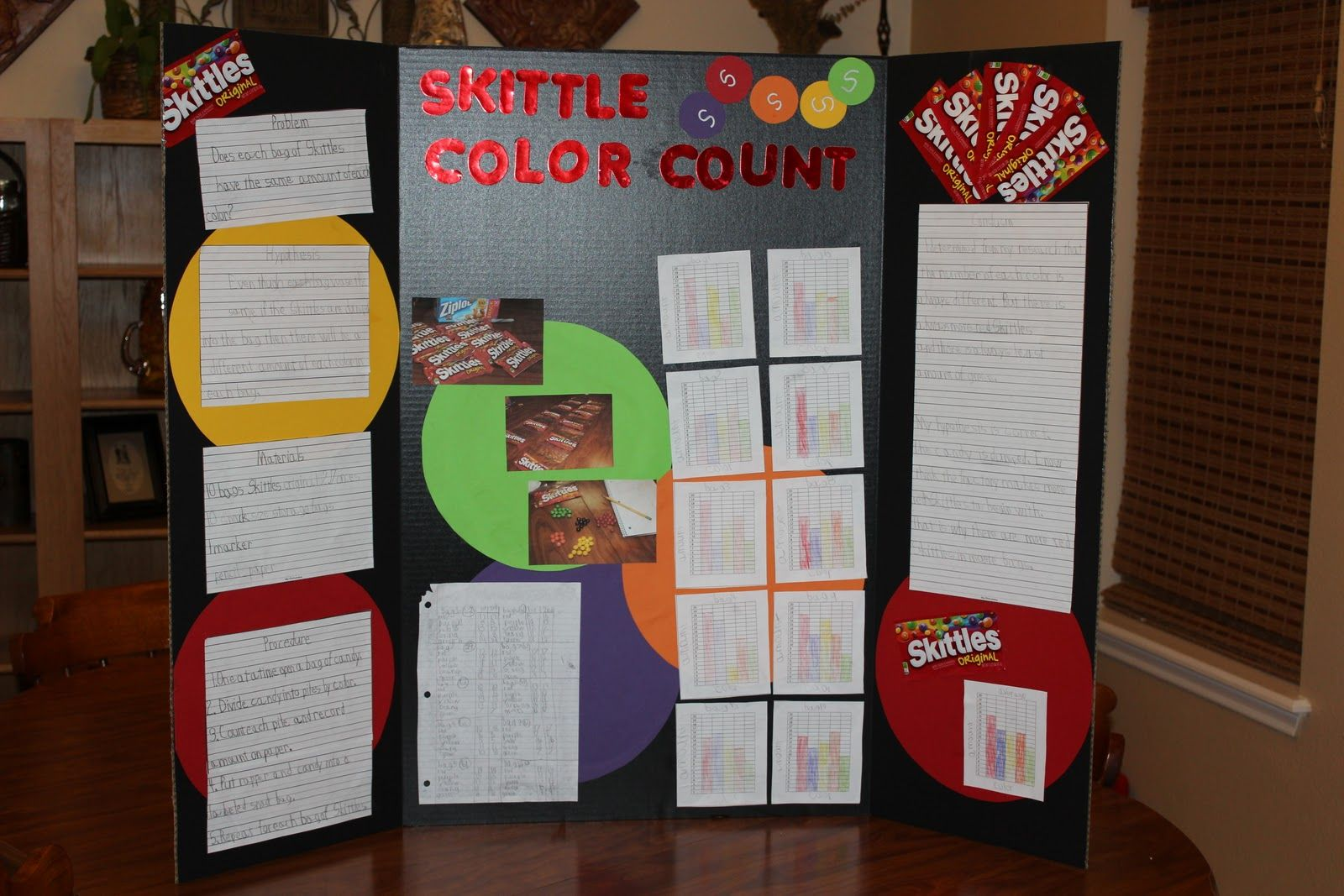 hard science fair projects Hilariously twisted science fair projects from elementary, middle & high school students satirically great award-winning assignments that our public schools.