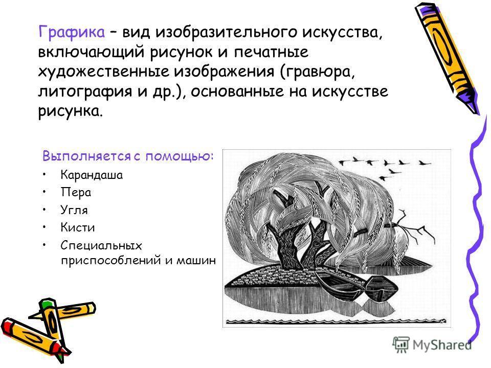 Изображение рисунка план конспект урока изо
