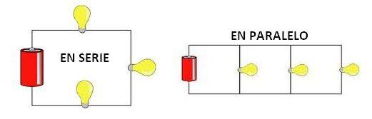 Los Elementos De Un Circuito Pueden Estar Conectados En Serie O En Paralelo Y Eso Hara Que La Intensidad Y El Voltaje De Circuito Electrico Circuito Circuitos