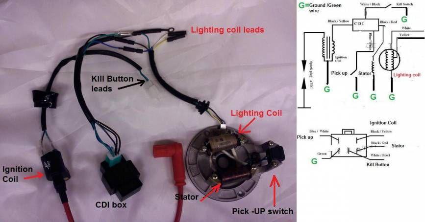 12 Lifan Motorcycle Wiring Diagram Motorcycle Wiring Pit Bike Bike Engine