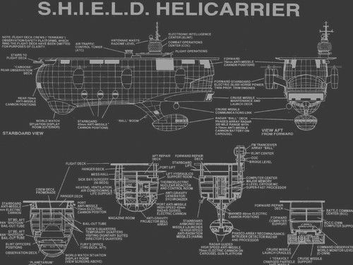 Blueprints For SHIELD Helicarrier