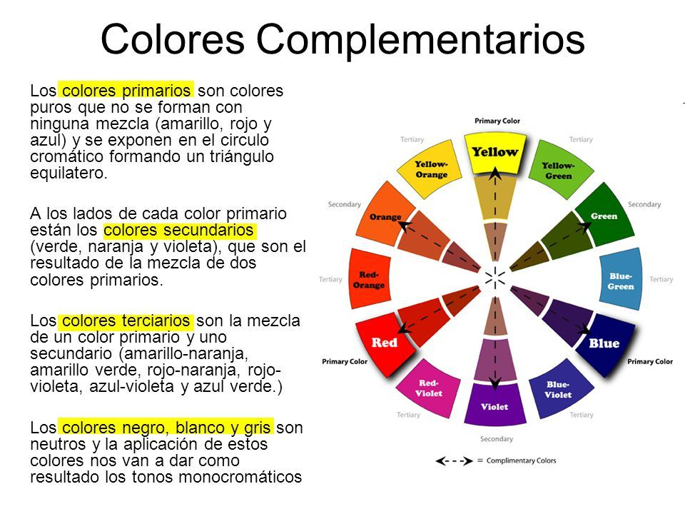 Como Se Forman Los Colores