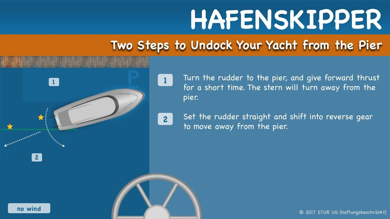 Hafenskipper - Two Steps to Undock Your Yacht from the Pier