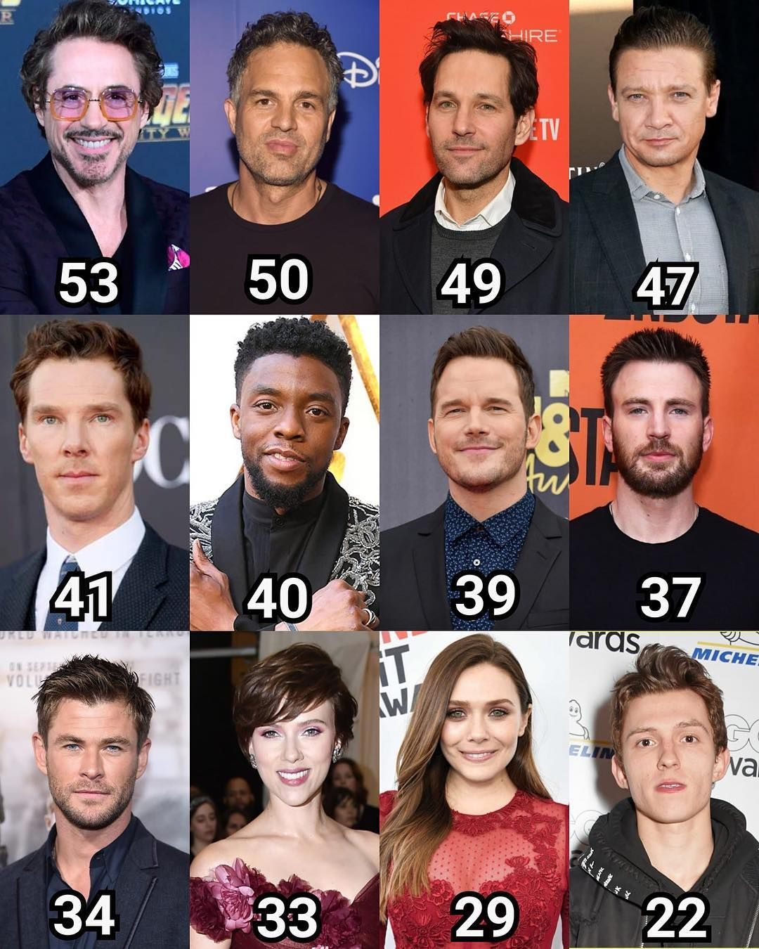 Marvel ages<<Are u telling me rdj is 53?! Wow    | MCUU