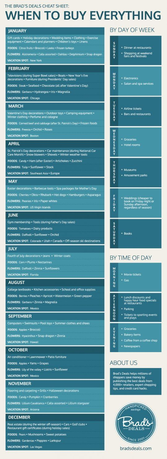 Best time of year to buy everything (Infographic)
