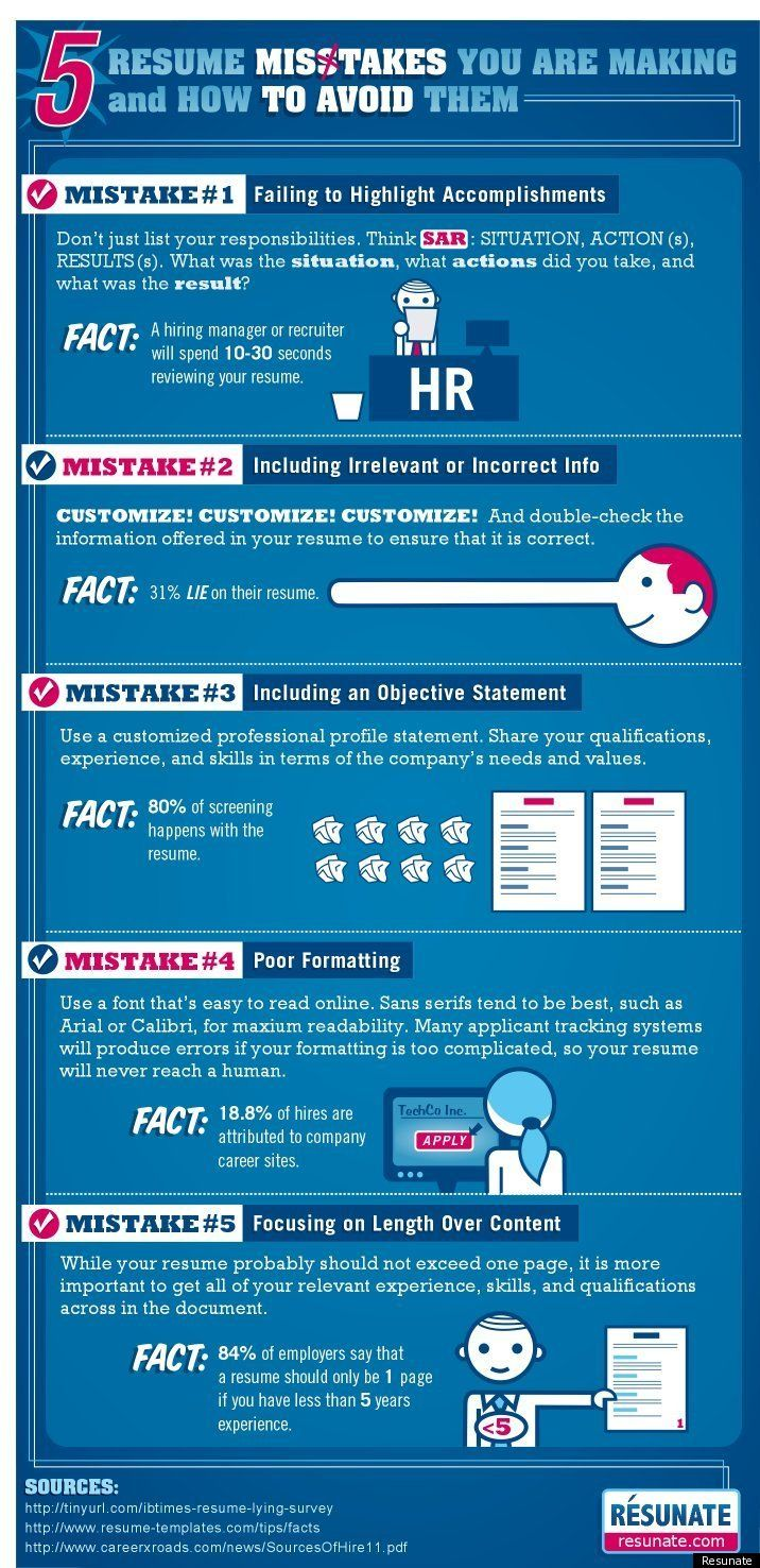 5 Resume Mistakes You Are Making And How To Avoid Them