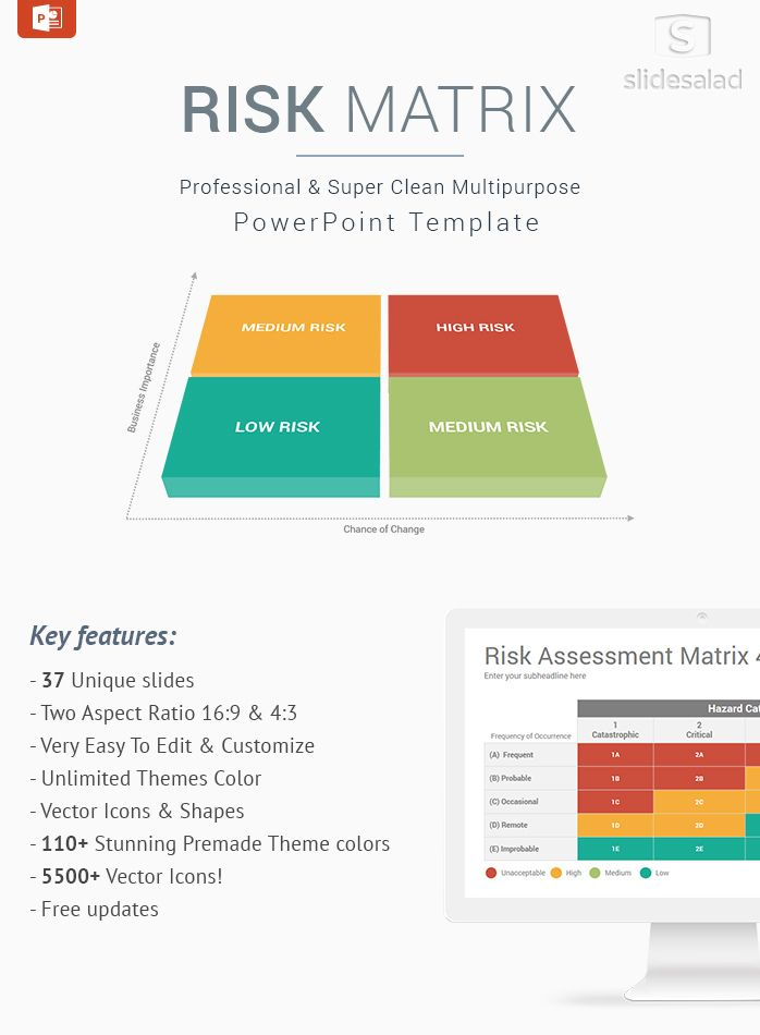 Risk Matrix Diagrams Powerpoint Template Designs  Powerpoint