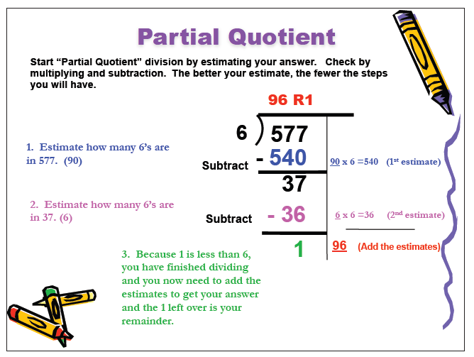 Partial Quotients Division | Partial Quotient Division How To and ...