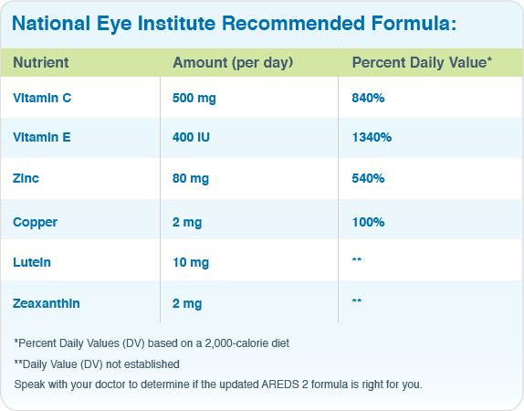 Preservision Areds 2 Formula Eye Vitamins For Amd Eye Vitamins Eye Health Formula