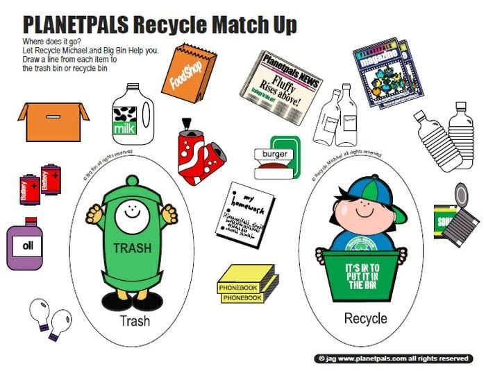 earth day sorting activity earth day earth day earth day activities recycling. Black Bedroom Furniture Sets. Home Design Ideas