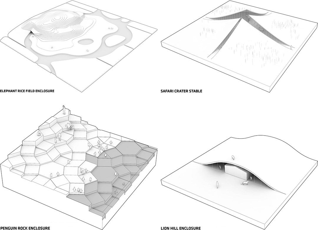 Zoo Landscape Architecture