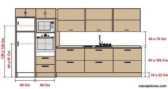 Medidas dibujo muebles de cocina | dibujo2 en 2019 | Cocinas ...