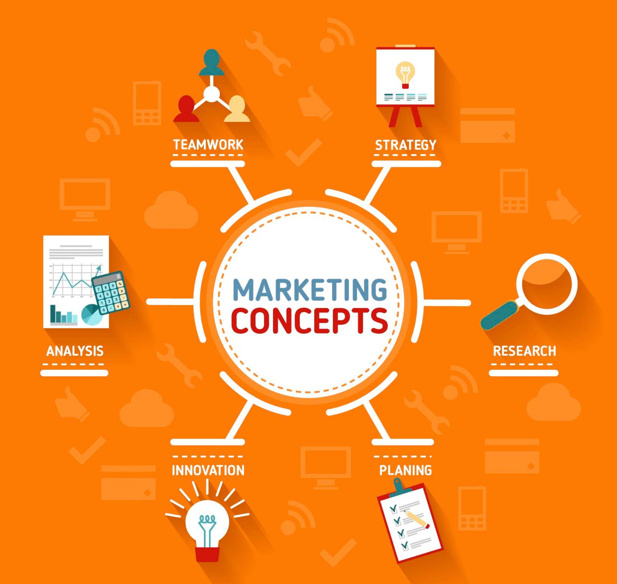 Marketing Concepts | Seasia Infotech | Best digital ...