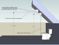 Toilet Under Stairs Dimensions Google Search Tualetas Po