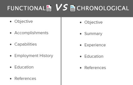 To sign up for our writing services, simply visit our site and - functional resume vs chronological resume