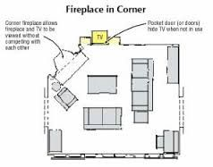 How To Place Furniturewith A Corner Fireplace Google Search Fireplace Furniture Arrangement Fireplace Furniture Fireplace Furniture Placement