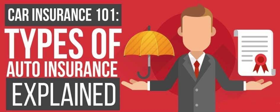 Car Insurance 101 Types Of Auto Insurance Explained Infographic