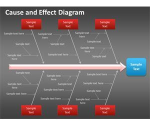 Diagrama de Causa y Efecto para PowerPoint es un diseño de diapositiva también conocido en inglés como Fishbone o por diagramaIshikawa, debido al nombre de la persona que lo inventó por primera vez, que nos permite modelar situaciones de causa y efecto