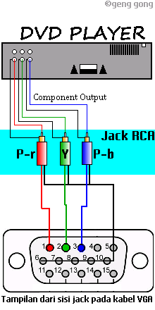vga pinout diagram electronic electronic engineering, diy VGA Connector Pin Diagram vga pinout diagram