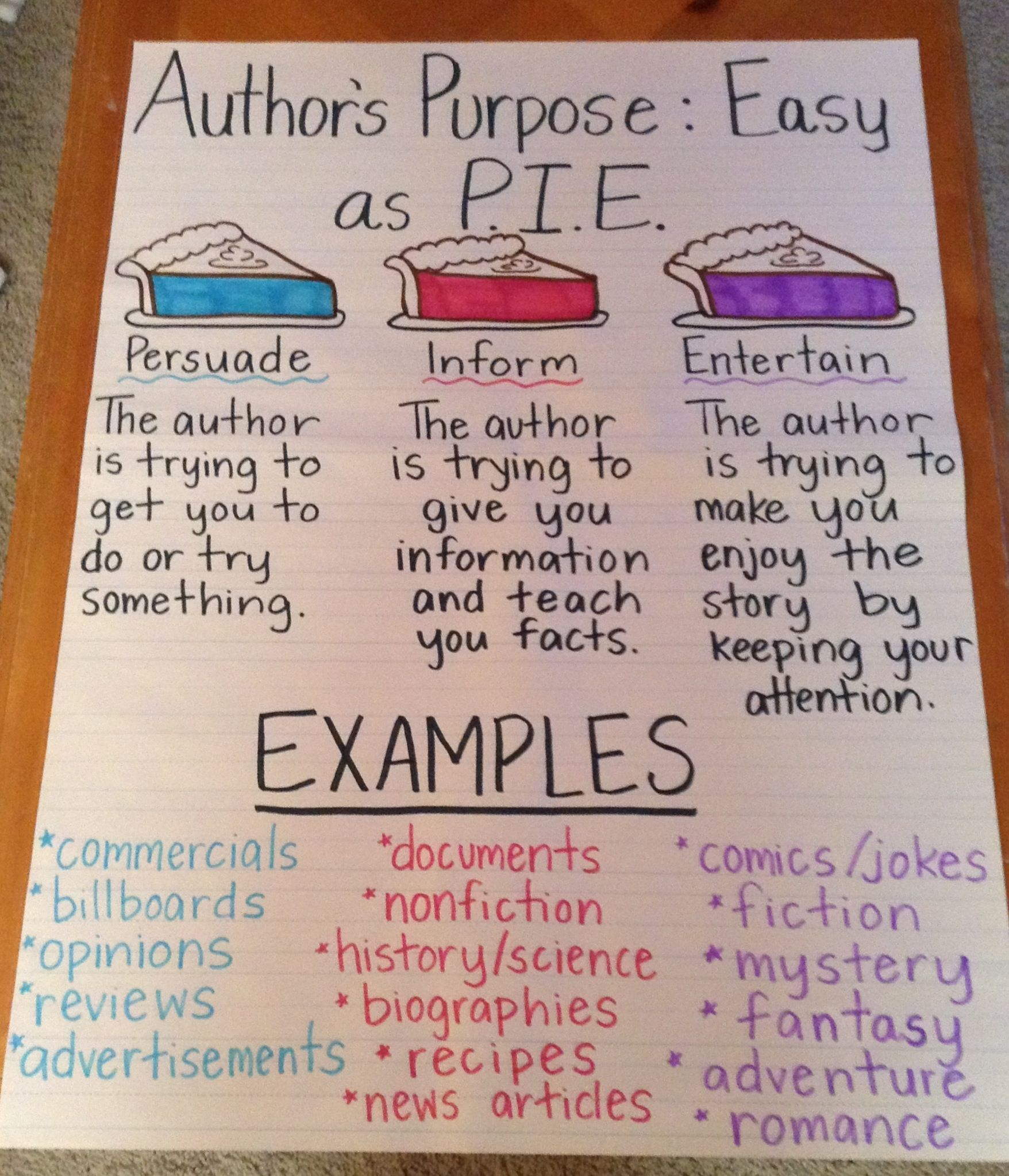 small resolution of Author's Purpose anchor chart   Authors purpose anchor chart
