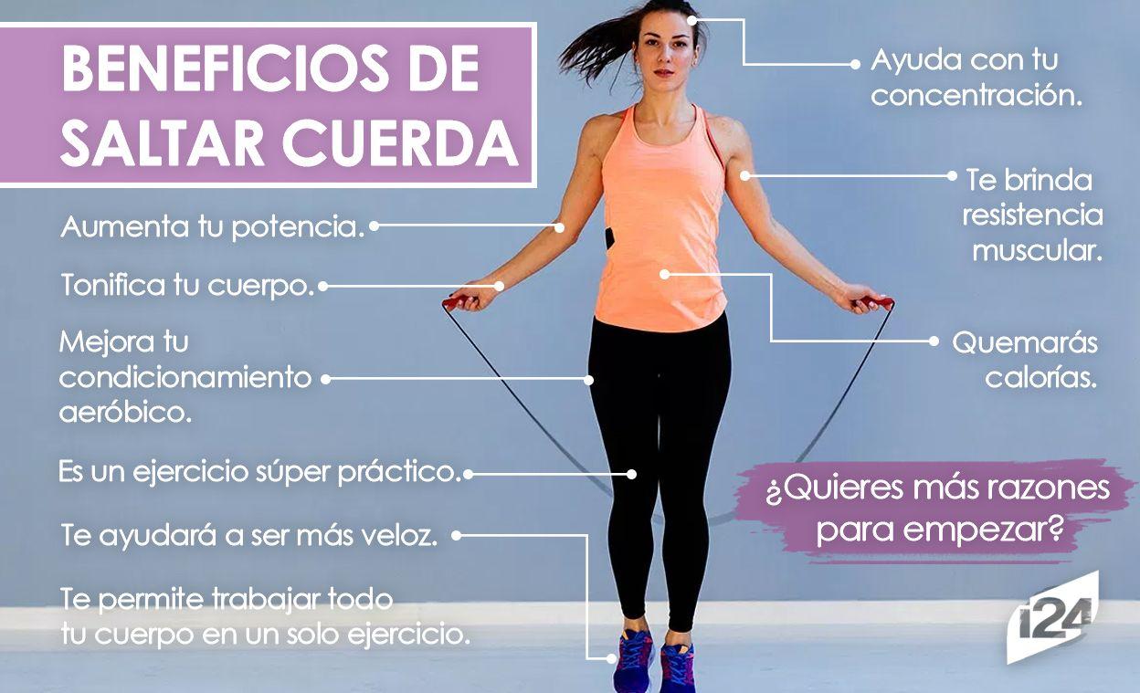 Saltar la cuerda ayuda a bajar de peso en cuanto tiempo