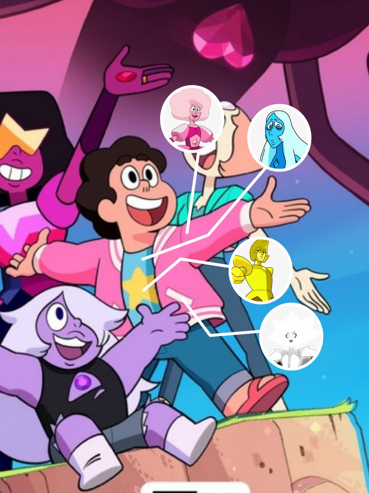 Omg That S So Sweet Steven Universe Diamond Steven