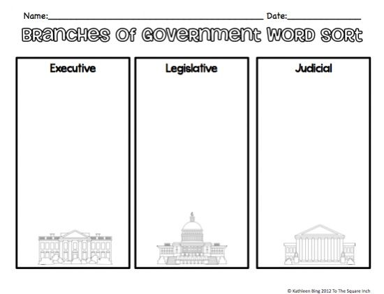 Pin By Syfygirl On Branches Of Government 4th Grade Social Studies Social Studies Notebook 3rd Grade Social Studies