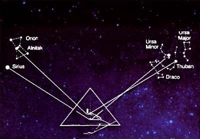 piramides-gizé-correlaçõesastronômicas