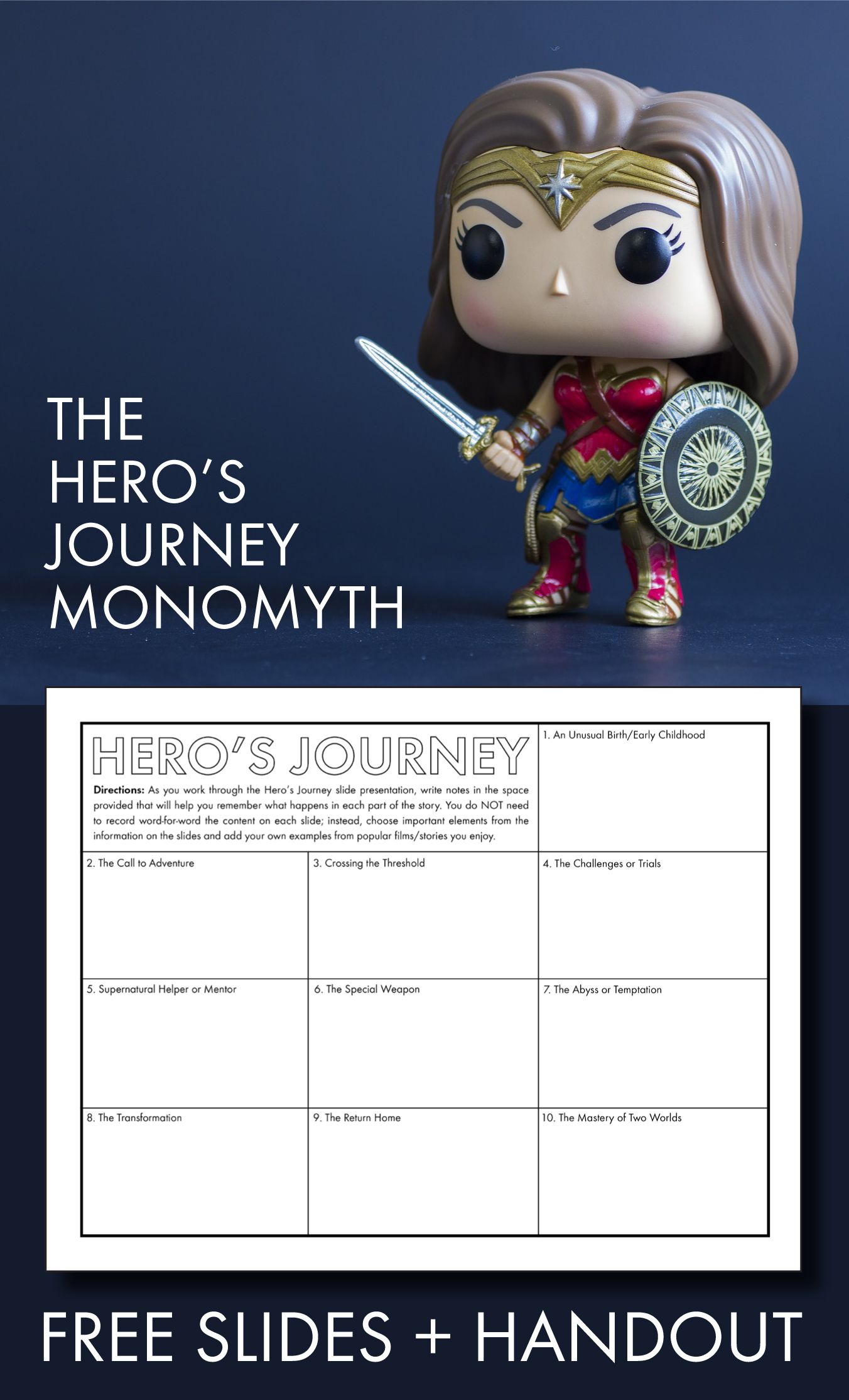 The Hero S Journey For Middle School And High School
