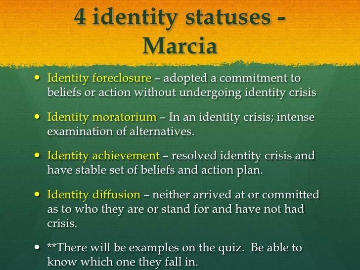 identity foreclosure