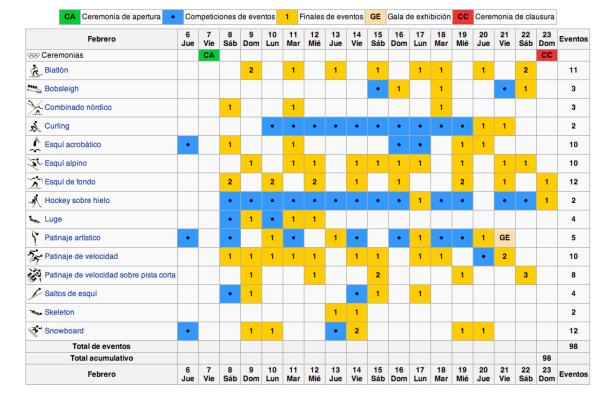 Calendario De Los Juegos Olímpicos De Invierno Sochi 2014 Winter Olympics Life Olympics