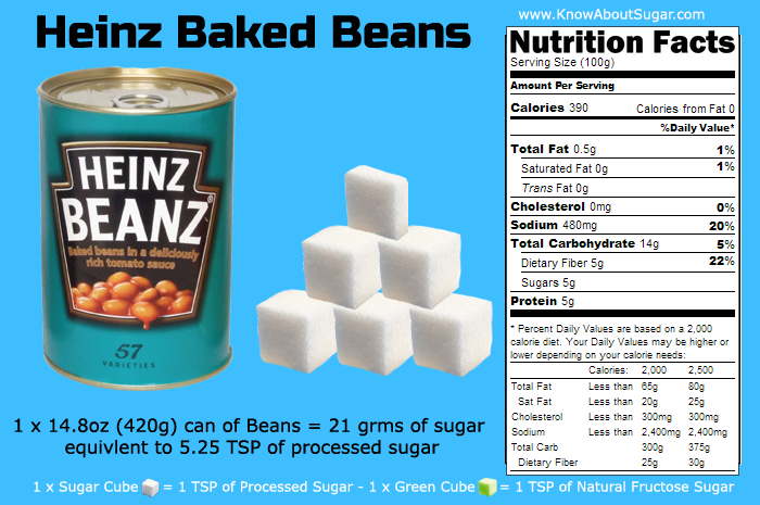 Heinz Baked Beans Sugar Content How Much Sugar In Heinz Baked Beans Heinz Baked Beans Baked Beans Nutrition Beans Nutrition