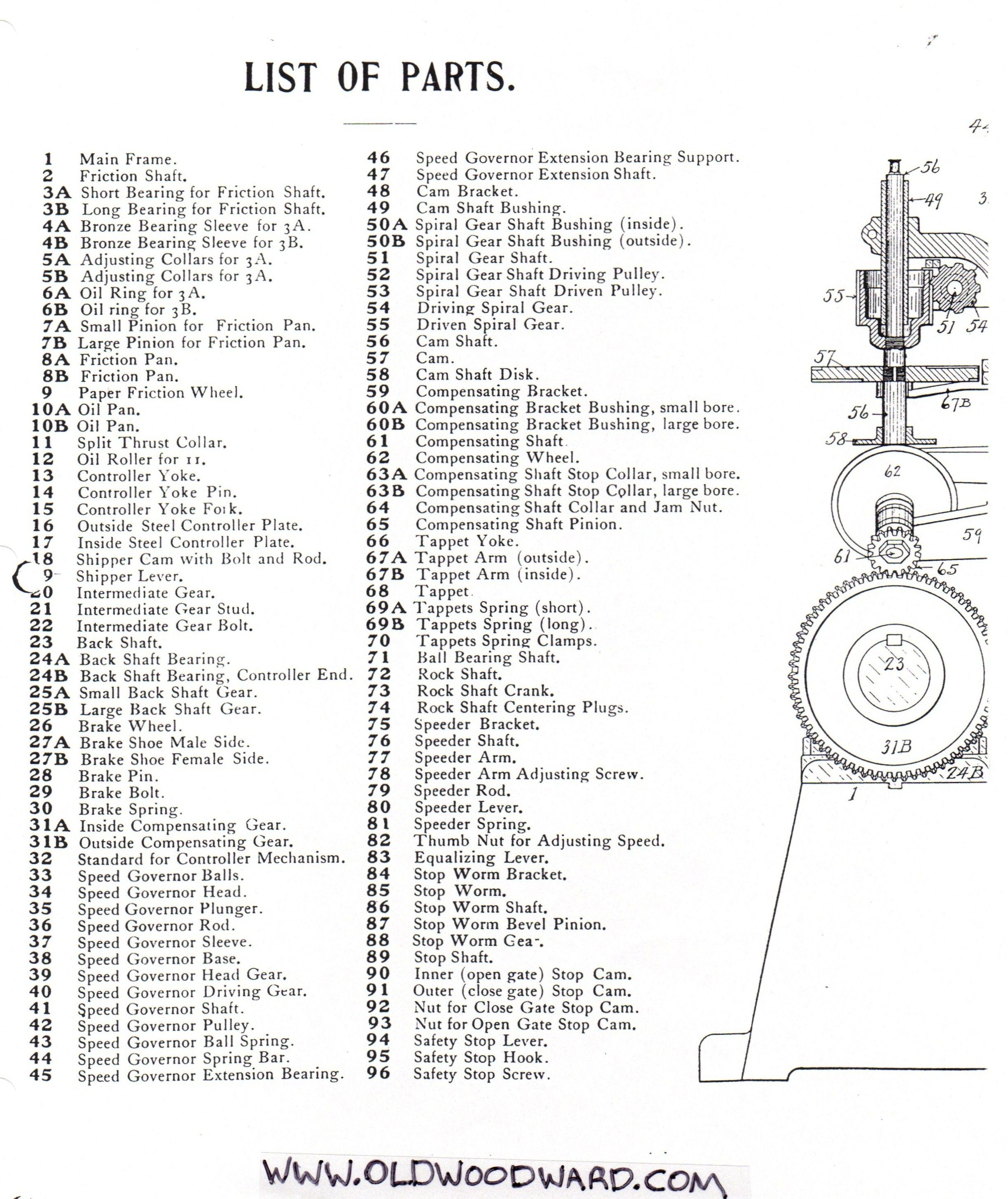 Woodward Horizontal Water Wheel Governor parts list from 1902
