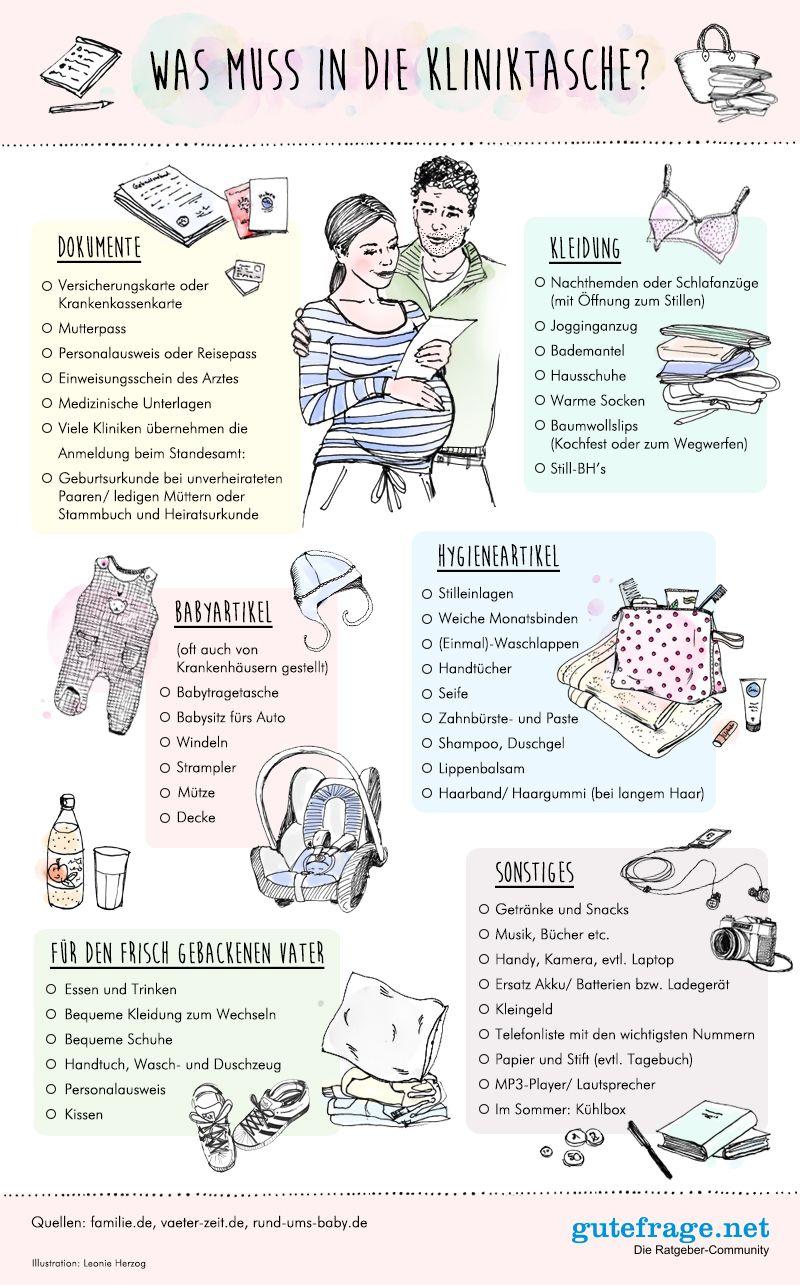 Check-Liste: All diese Sachen müssen in die Klinik-Tasche für die ...