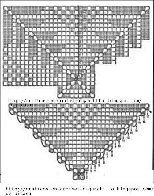 CROCHET - GANCHILLO - PATRONES - GRAFICOS: COLCHAS O CUBRECAMA ...