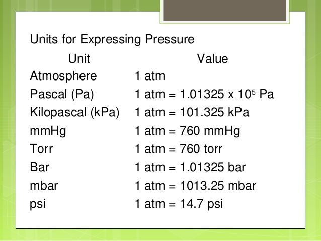 One standard atmosphere of pressure roughly equates to 760 ...