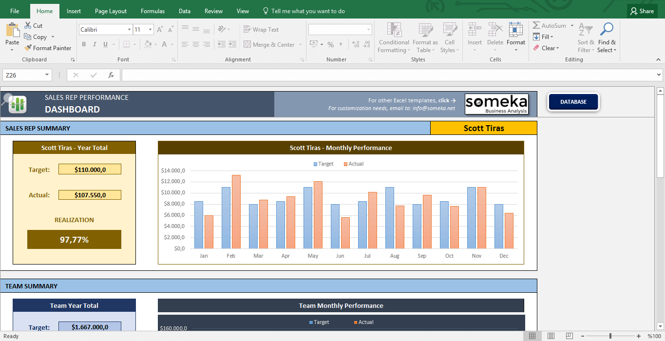 Sales Rep Performance  Excel Template This Template Is Designed